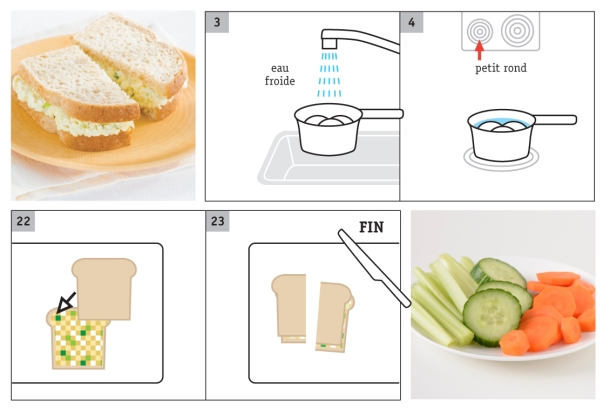 sandwich_etapes